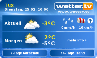 wetter in ratingen 7 tage